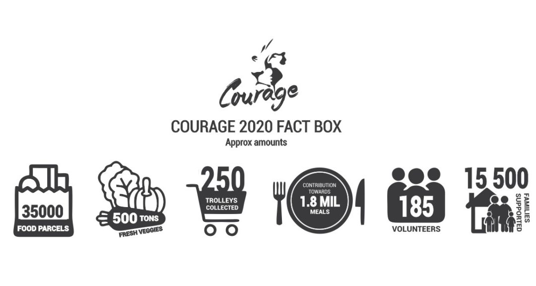 Life Changing Courage – from a  volunteer to a salary